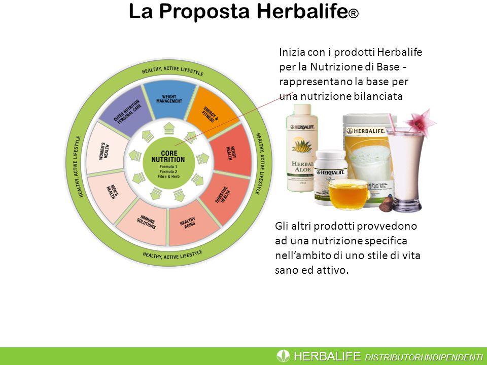 La Proposta Herbalife®
