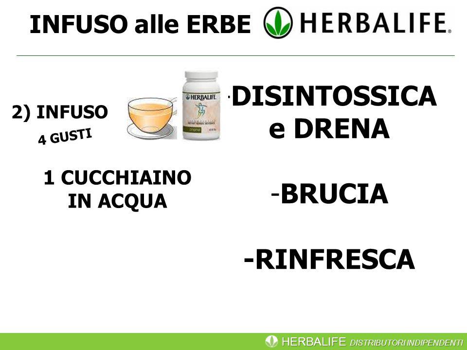 DISINTOSSICA e DRENA BRUCIA -RINFRESCA