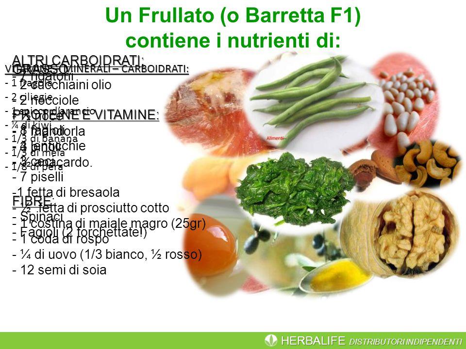 Un Frullato (o Barretta F1) contiene i nutrienti di: