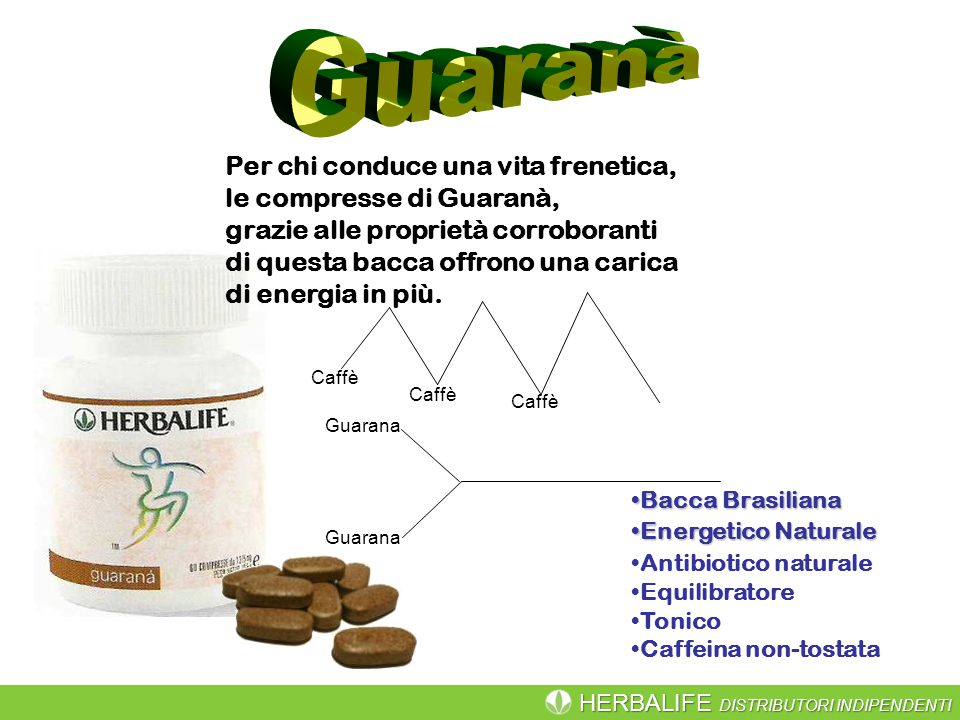 Guaranà Per chi conduce una vita frenetica, le compresse di Guaranà,