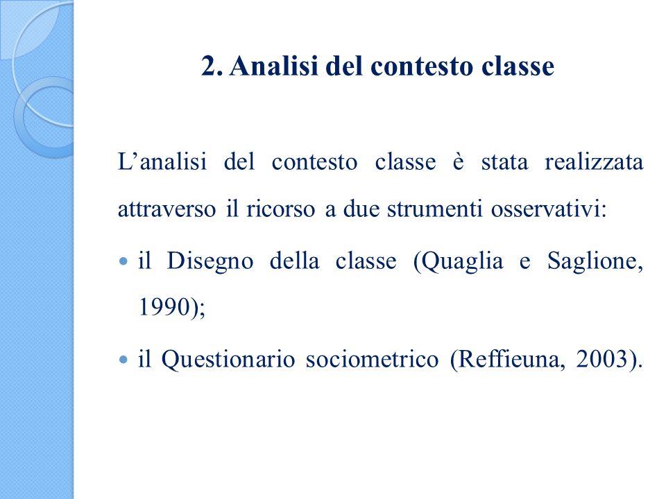 2. Analisi del contesto classe