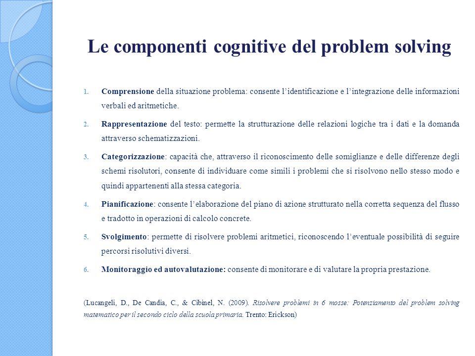 Le componenti cognitive del problem solving