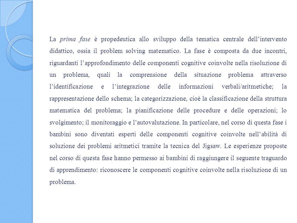 La prima fase è propedeutica allo sviluppo della tematica centrale dell'intervento didattico, ossia il problem solving matematico.