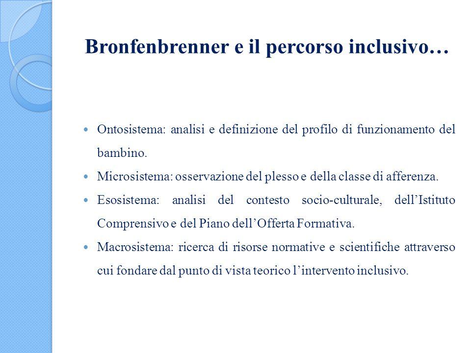 Bronfenbrenner e il percorso inclusivo…