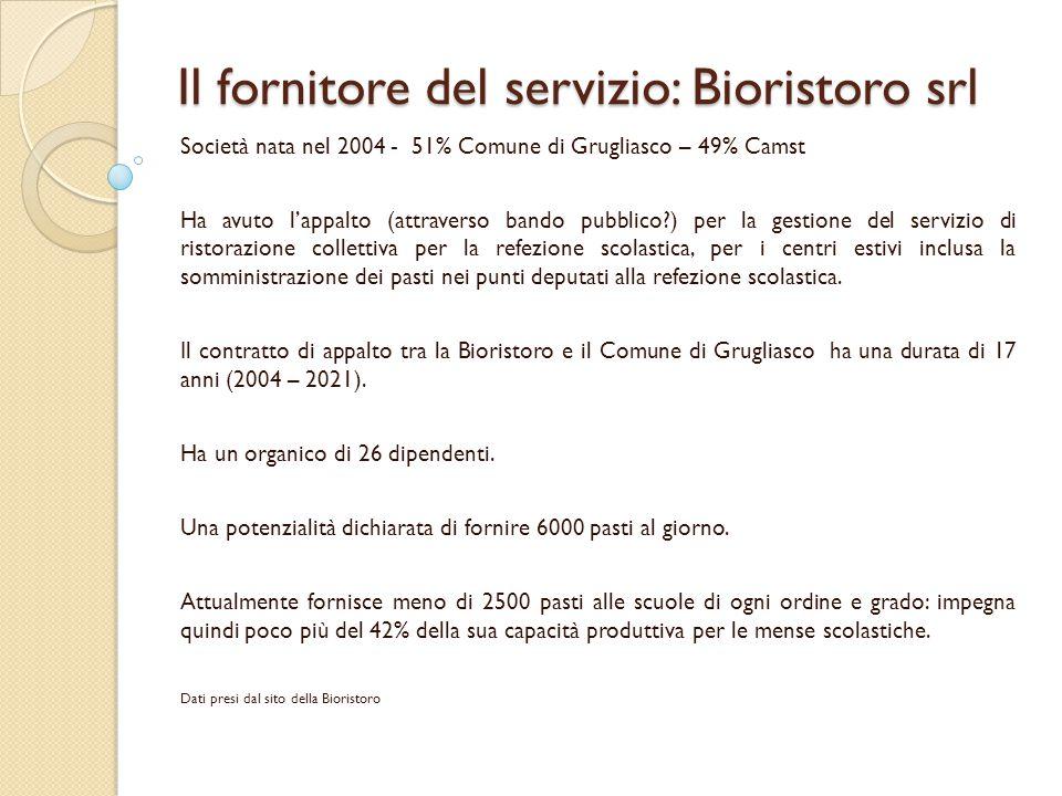 Il fornitore del servizio: Bioristoro srl