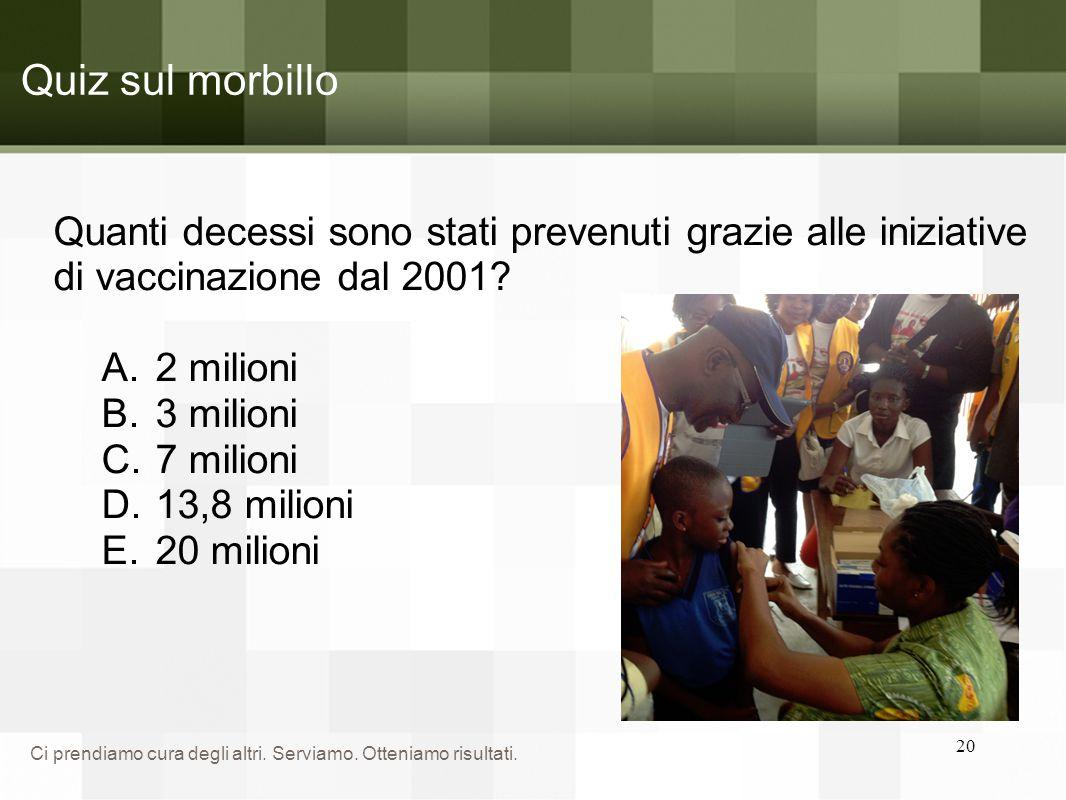 Quiz sul morbillo Quanti decessi sono stati prevenuti grazie alle iniziative di vaccinazione dal 2001