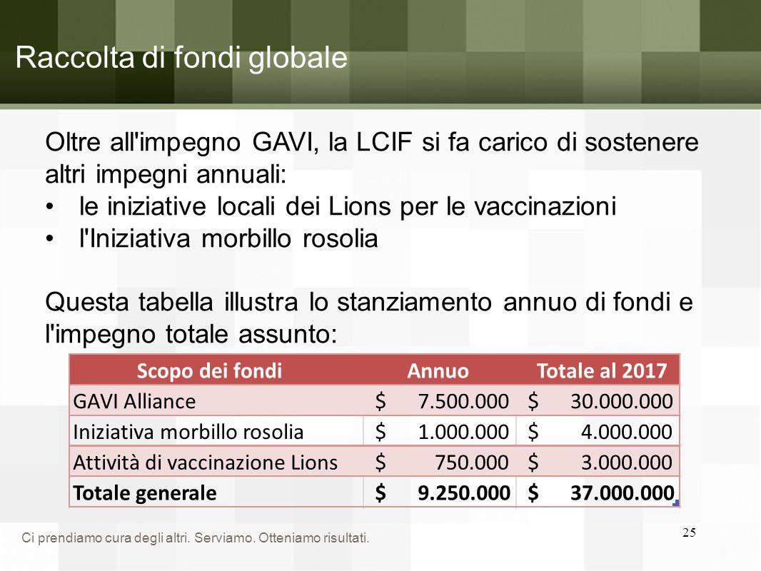Raccolta di fondi globale