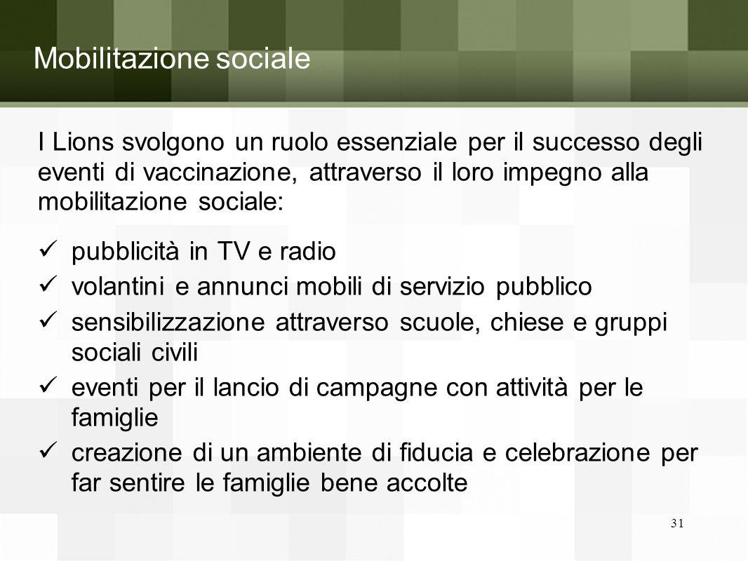Mobilitazione sociale