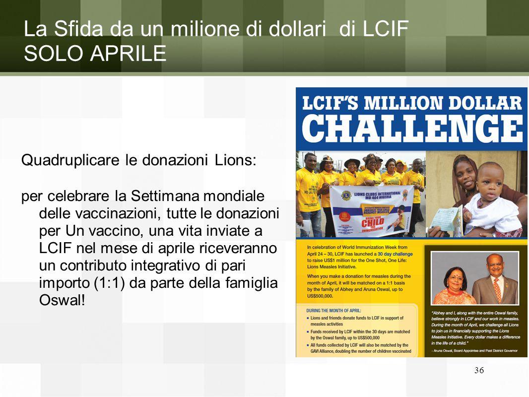 La Sfida da un milione di dollari di LCIF SOLO APRILE