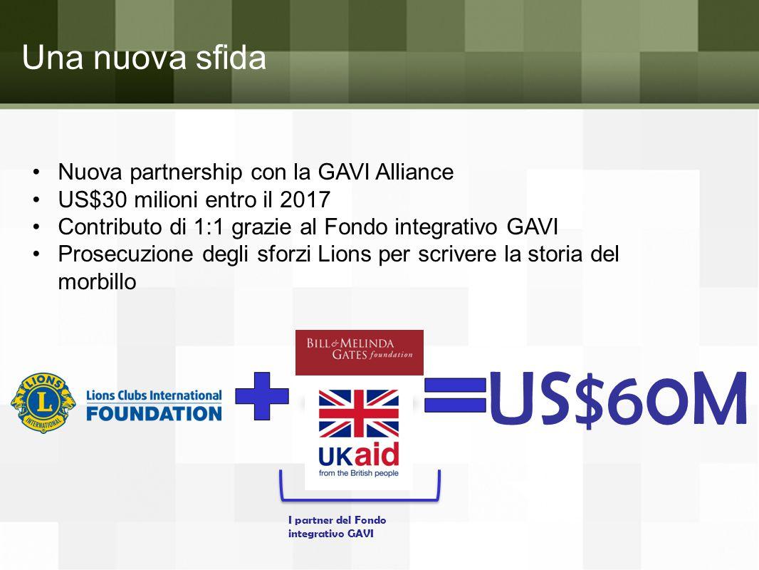 US$60M Una nuova sfida Nuova partnership con la GAVI Alliance
