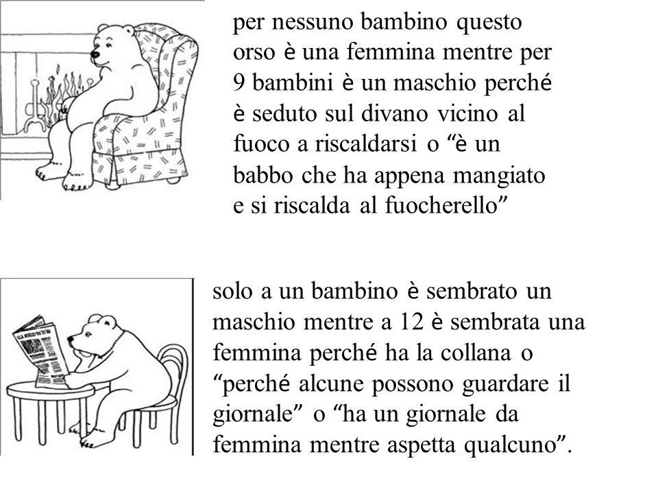 per nessuno bambino questo orso è una femmina mentre per 9 bambini è un maschio perché è seduto sul divano vicino al fuoco a riscaldarsi o è un babbo che ha appena mangiato e si riscalda al fuocherello