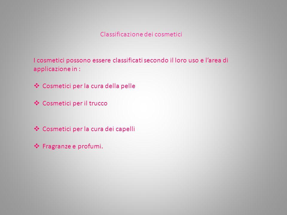 Classificazione dei cosmetici