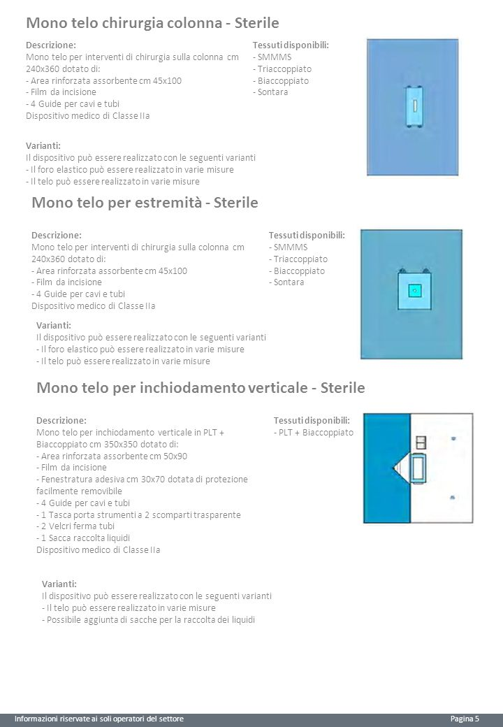 Mono telo chirurgia colonna - Sterile