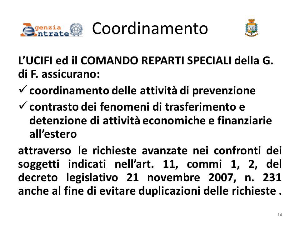 Coordinamento L'UCIFI ed il COMANDO REPARTI SPECIALI della G. di F. assicurano: coordinamento delle attività di prevenzione.