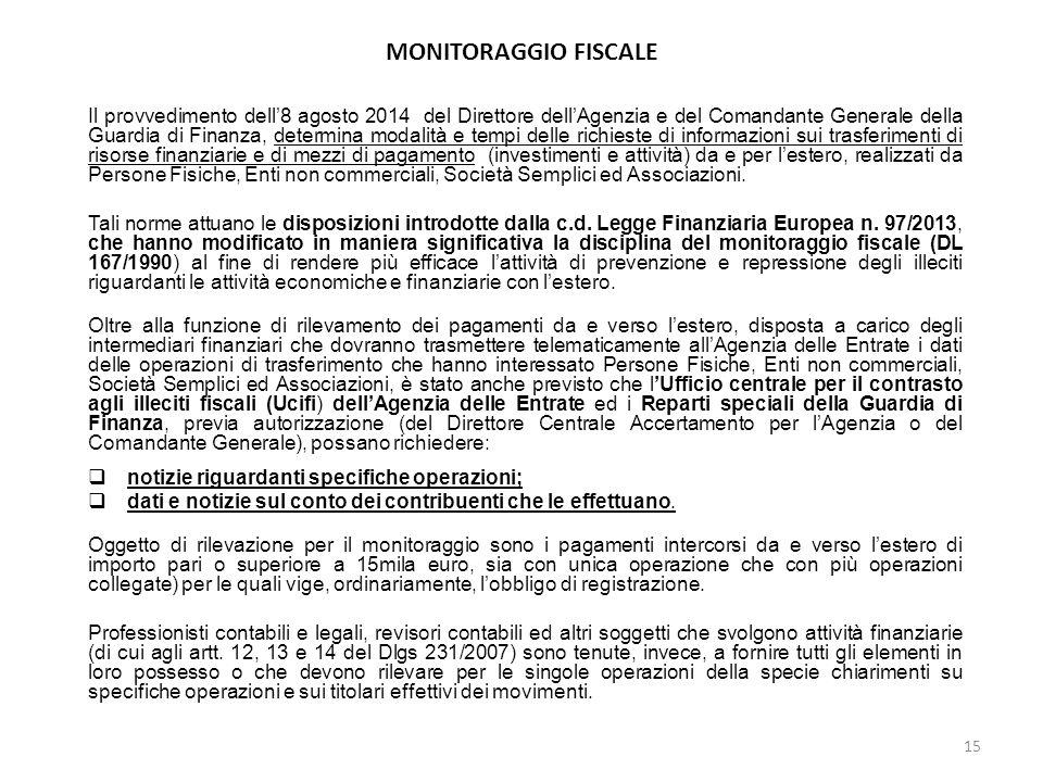 MONITORAGGIO FISCALE
