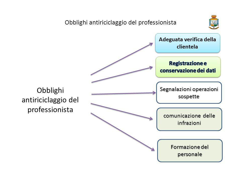 Obblighi antiriciclaggio del professionista