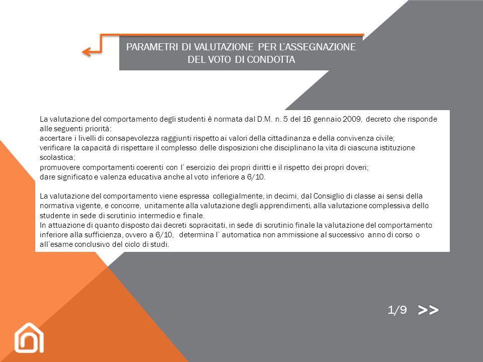 PARAMETRI DI VALUTAZIONE PER L'ASSEGNAZIONE DEL VOTO DI CONDOTTA