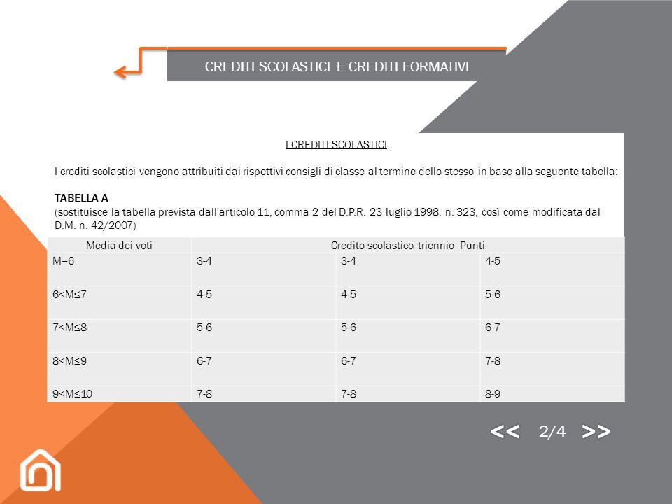 << >> 2/4 CREDITI SCOLASTICI E CREDITI FORMATIVI