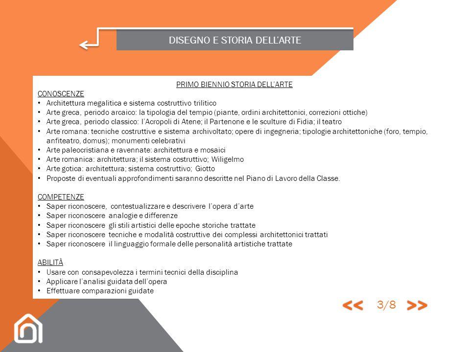 << >> 3/8 DISEGNO E STORIA DELL'ARTE