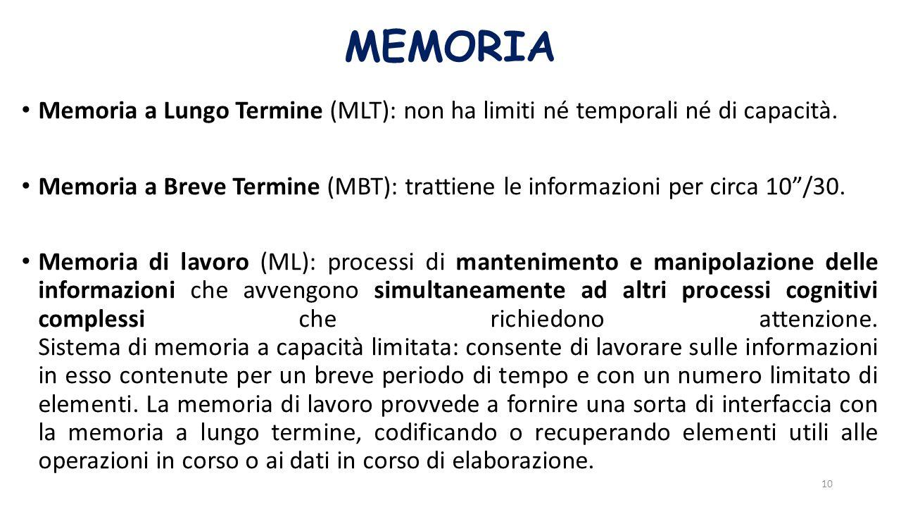 MEMORIA Memoria a Lungo Termine (MLT): non ha limiti né temporali né di capacità.