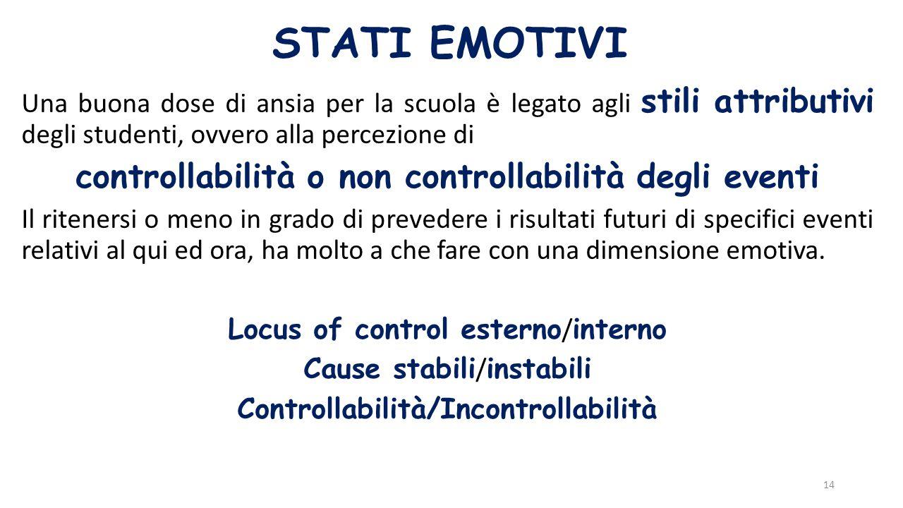 STATI EMOTIVI controllabilità o non controllabilità degli eventi
