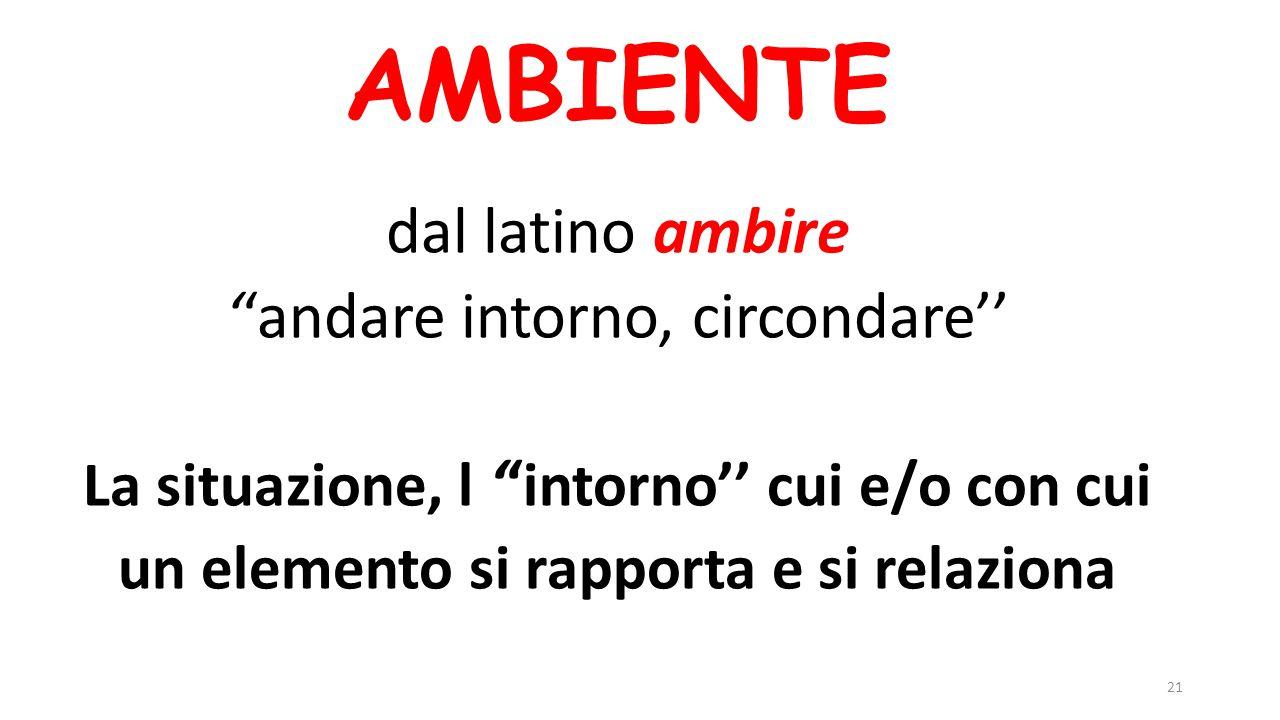 AMBIENTE dal latino ambire ''andare intorno, circondare''