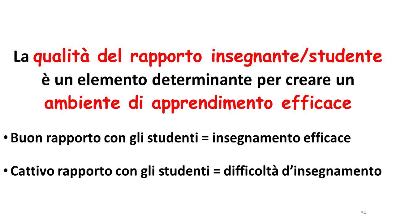 La qualità del rapporto insegnante/studente