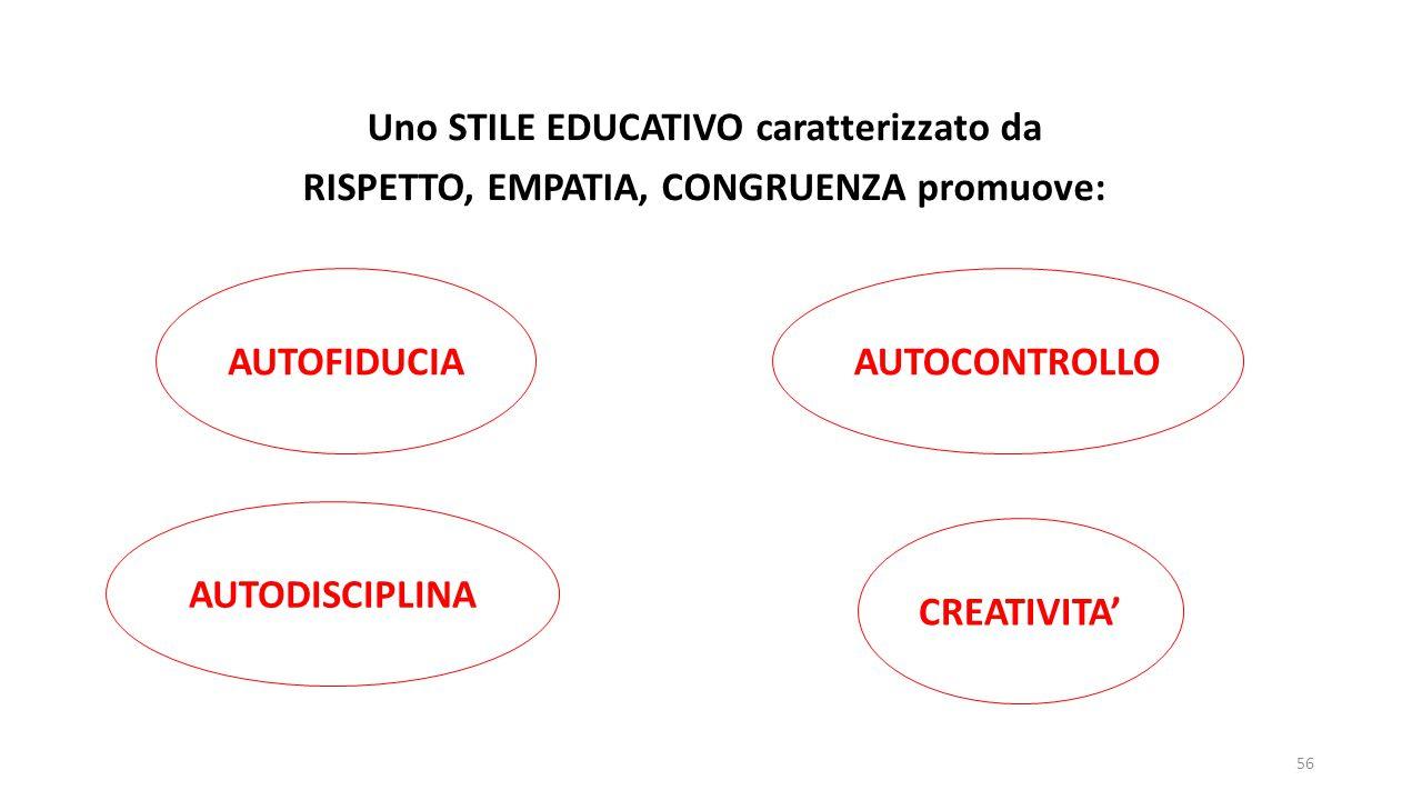 Uno STILE EDUCATIVO caratterizzato da RISPETTO, EMPATIA, CONGRUENZA promuove: