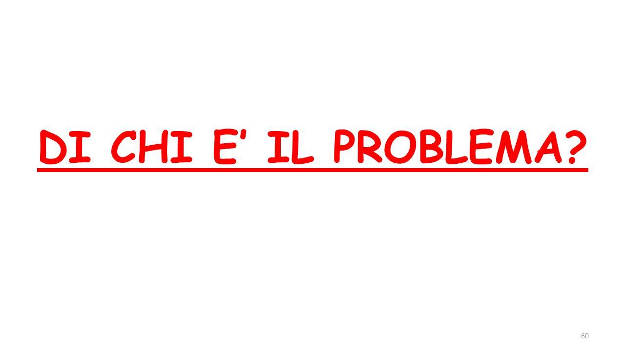 DI CHI E' IL PROBLEMA