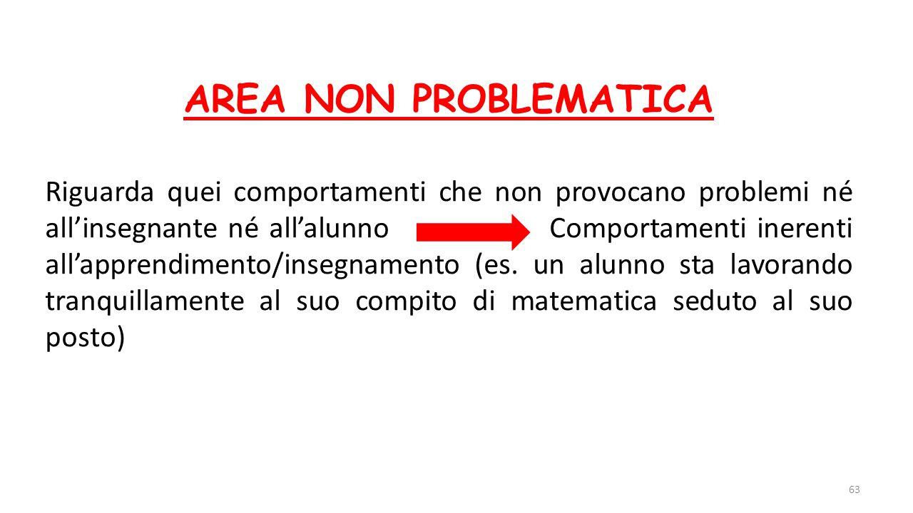 AREA NON PROBLEMATICA