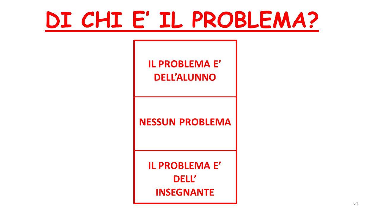 IL PROBLEMA E' DELL'ALUNNO