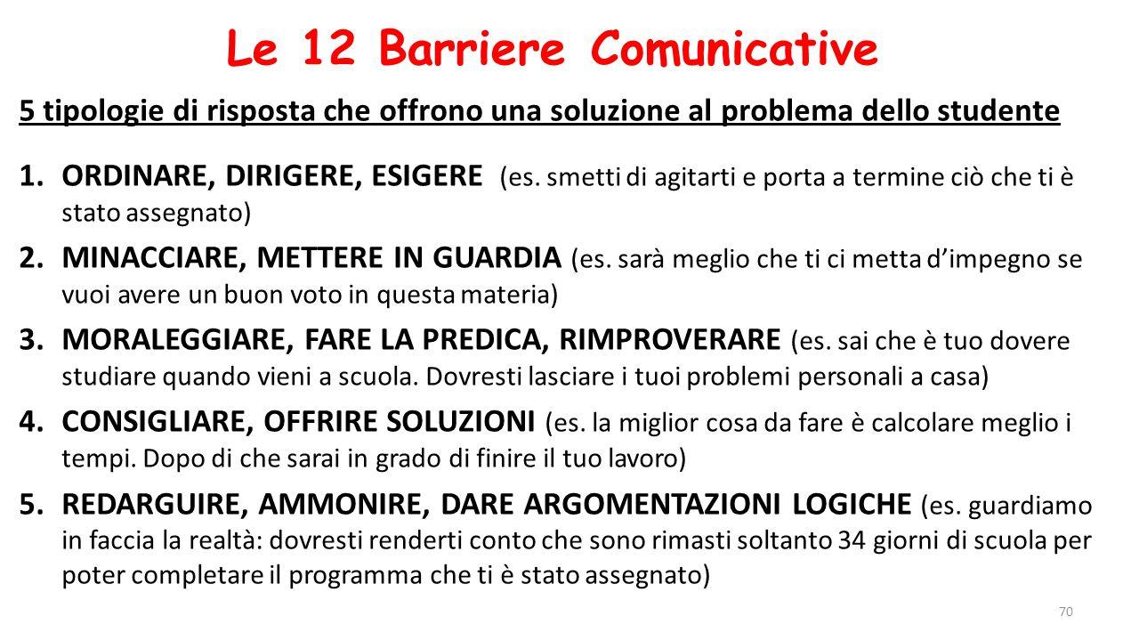 Le 12 Barriere Comunicative