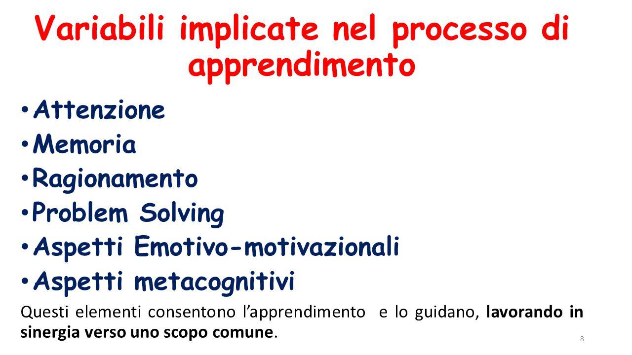 Variabili implicate nel processo di apprendimento