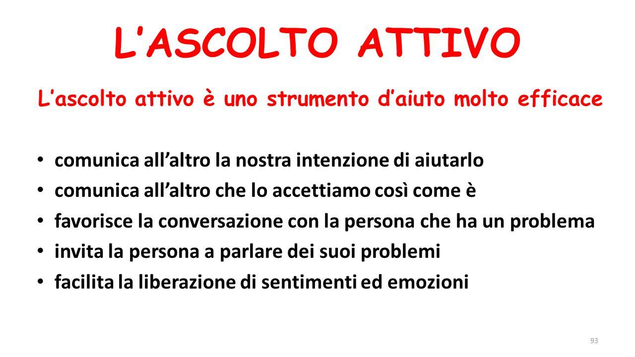L'ascolto attivo è uno strumento d'aiuto molto efficace