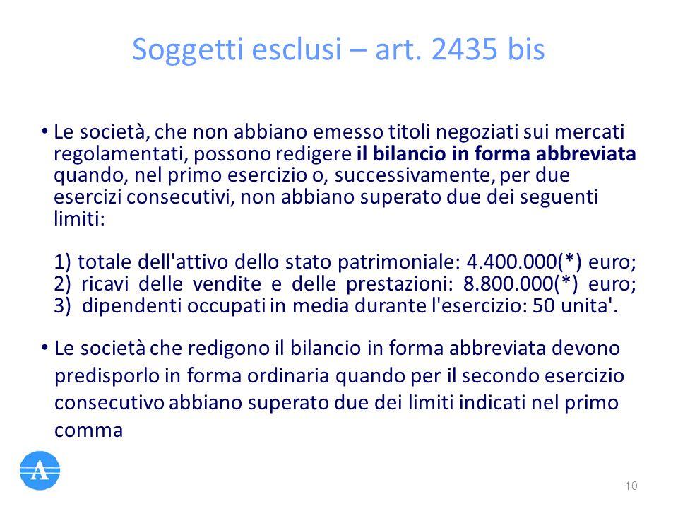 Soggetti esclusi – art. 2435 bis