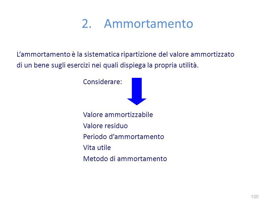 Ammortamento L'ammortamento è la sistematica ripartizione del valore ammortizzato. di un bene sugli esercizi nei quali dispiega la propria utilità.