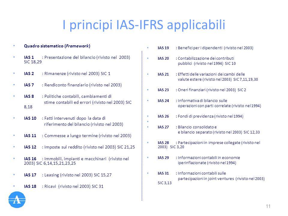 I principi IAS-IFRS applicabili