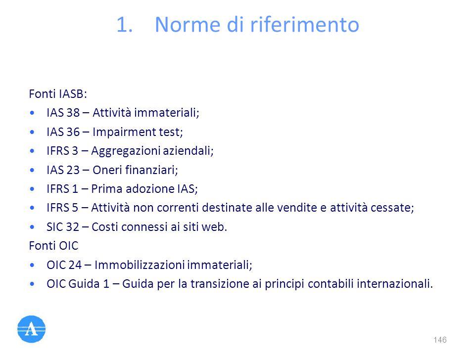 Norme di riferimento Fonti IASB: IAS 38 – Attività immateriali;