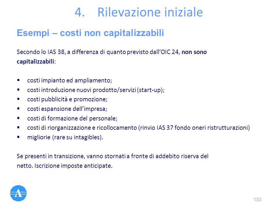 Rilevazione iniziale Esempi – costi non capitalizzabili