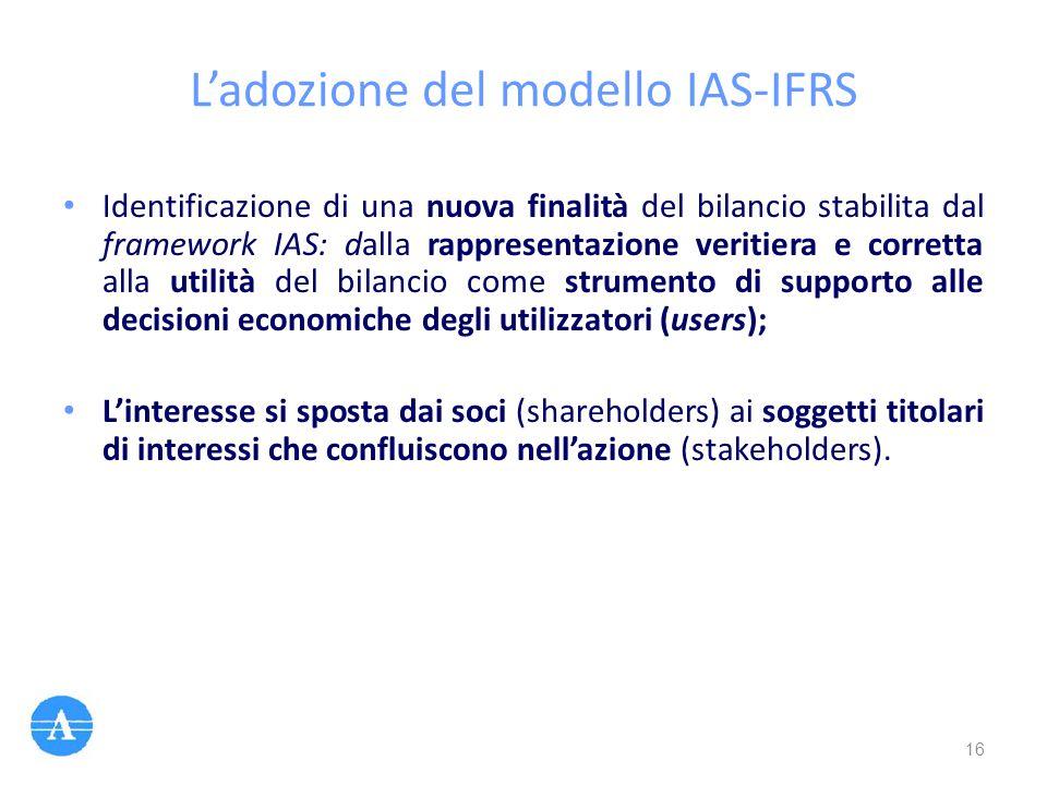 L'adozione del modello IAS-IFRS