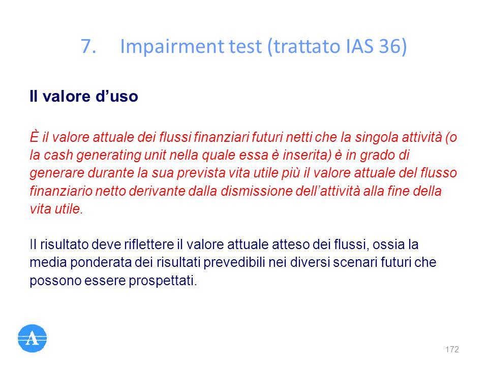 Impairment test (trattato IAS 36)