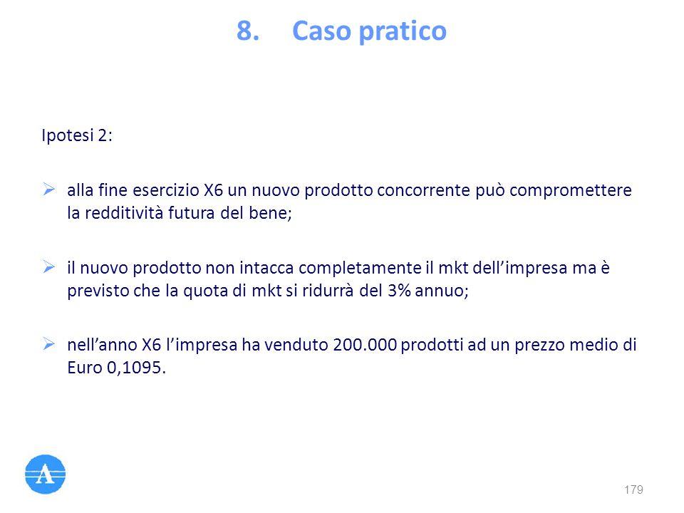 Caso pratico Ipotesi 2: alla fine esercizio X6 un nuovo prodotto concorrente può compromettere la redditività futura del bene;