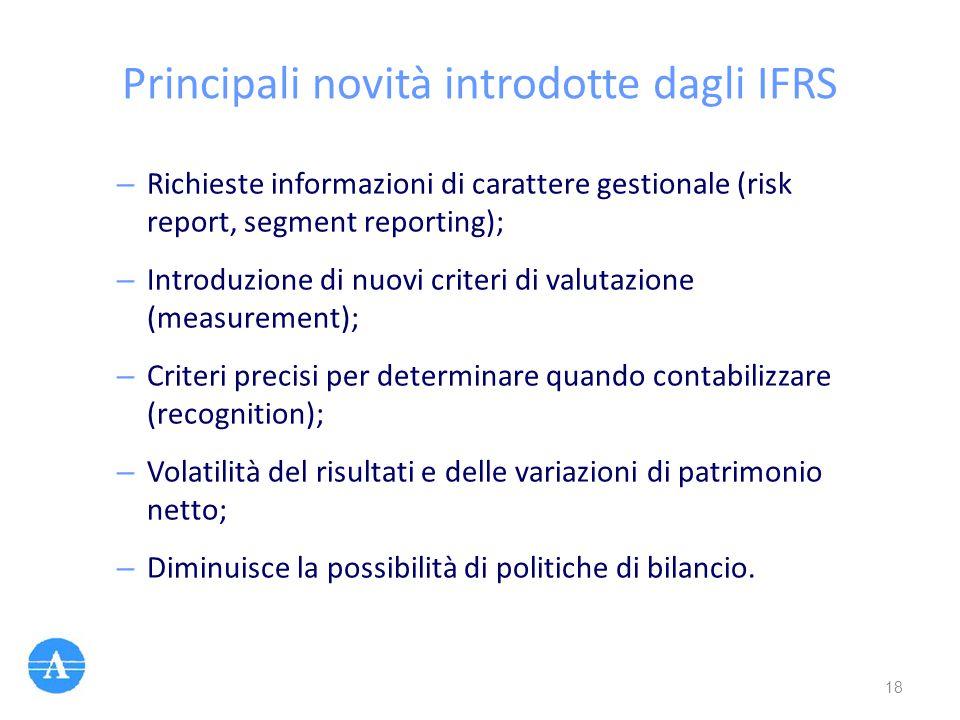 Principali novità introdotte dagli IFRS