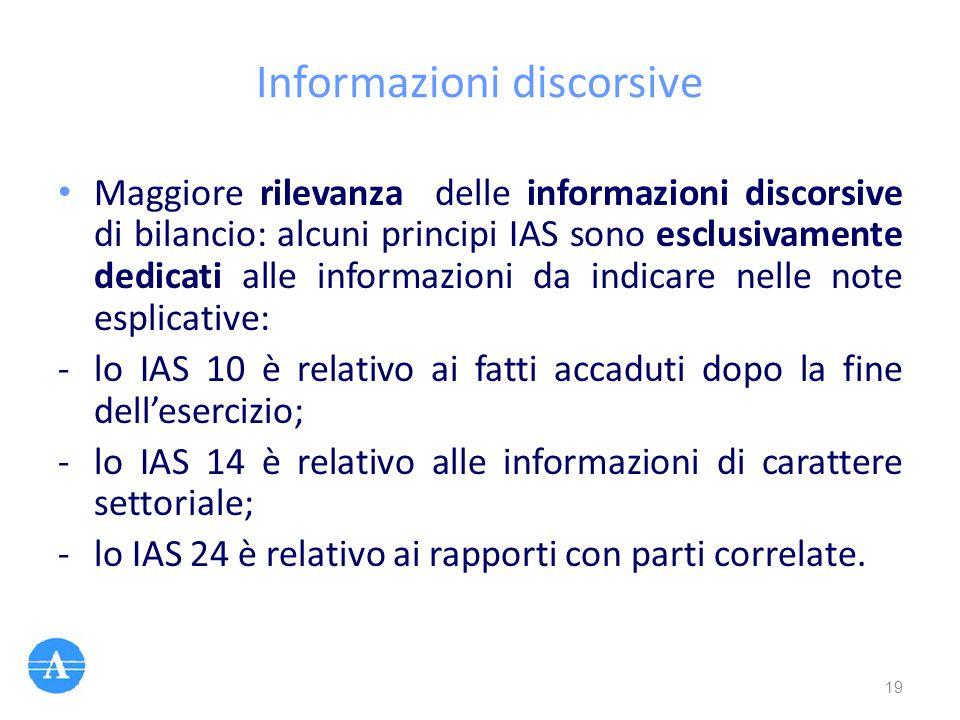 Informazioni discorsive