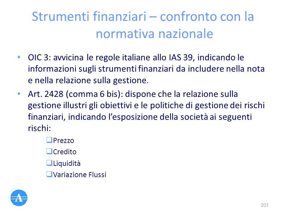 Strumenti finanziari – confronto con la normativa nazionale