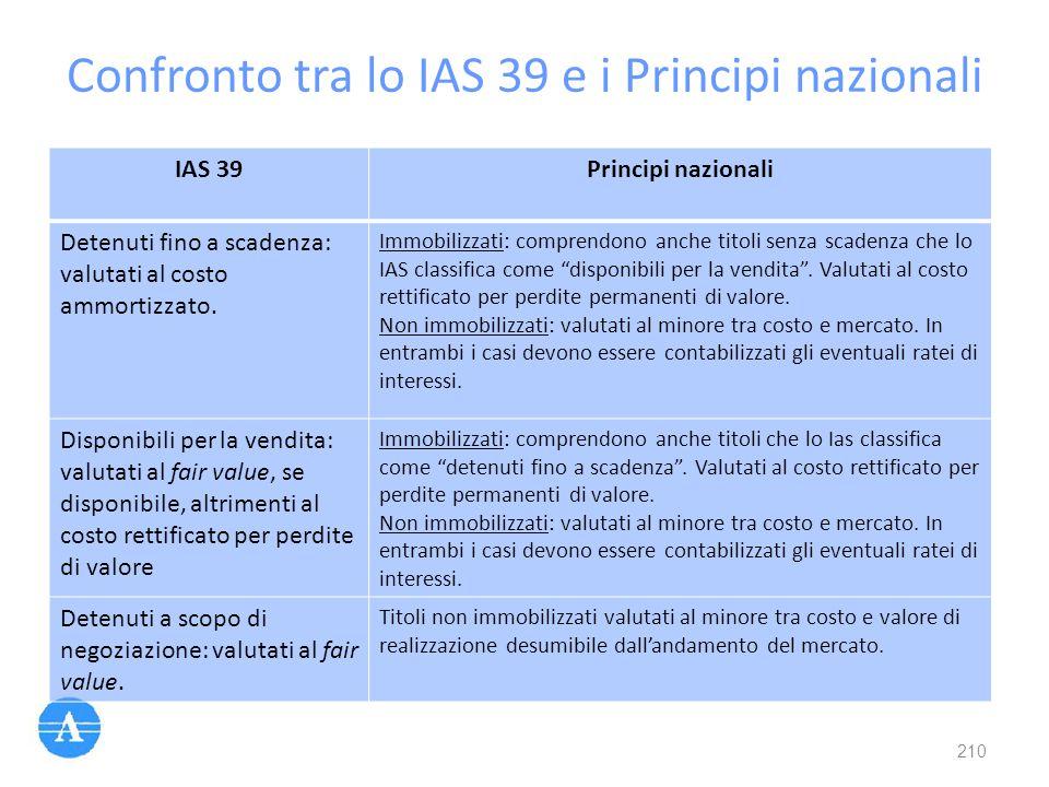 Confronto tra lo IAS 39 e i Principi nazionali