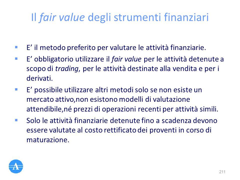 Il fair value degli strumenti finanziari