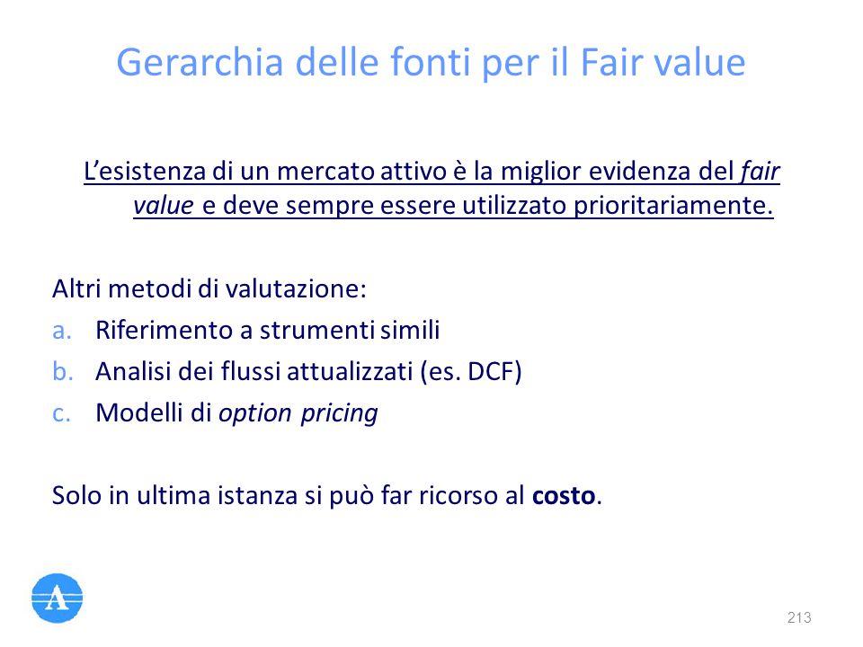 Gerarchia delle fonti per il Fair value