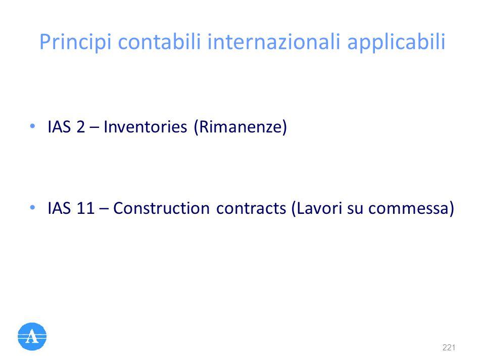 Principi contabili internazionali applicabili