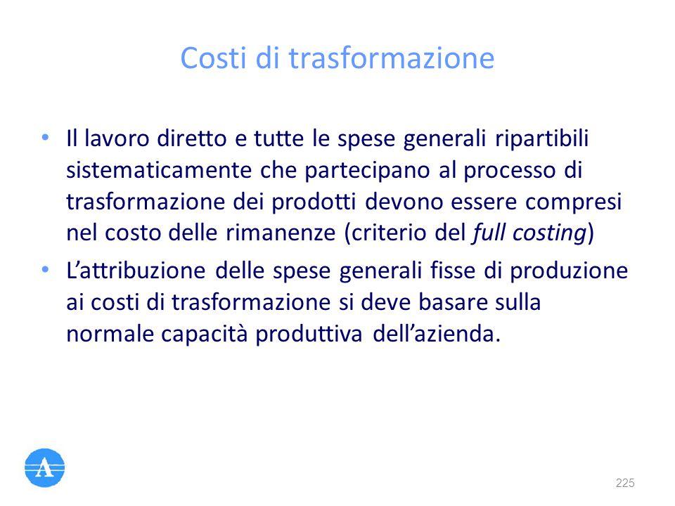 Costi di trasformazione